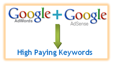 Top 200 Highly Paying Google Adsense Keywords For 2012