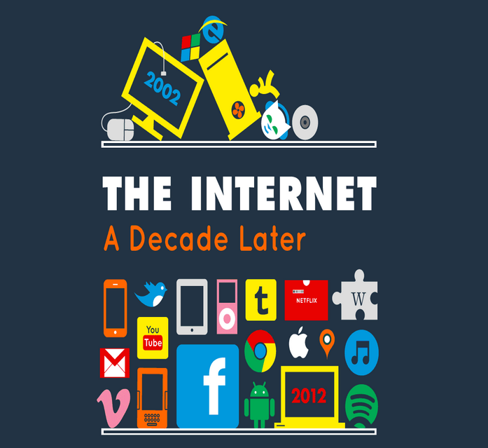 """rapid development and popularization of the internet Physical world in an automatic, rapid and informed manner not only opens up  new  the term """"internet of things"""" was popularized by the work of the auto-id  center  under development, particularly those relating to wireless personal  area."""